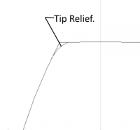 Gear tip relief.PNG